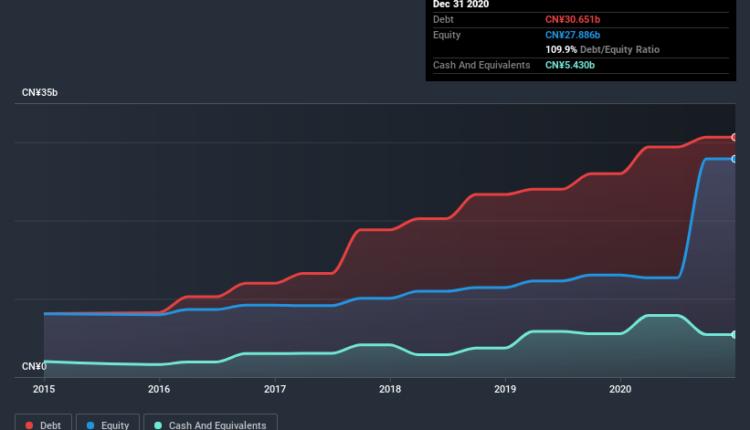 LVGEM (China) Real Estate Investment (HKG:95) Use Of Debt Could